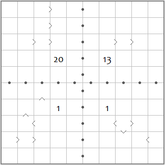 Puzzle 2: Fillomino Borders