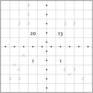 Puzzle 2: Fillomino Borders