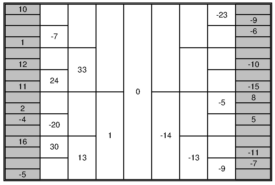 Very Easy Sudoku Printable Original Printable Puzzles