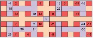 l_checkerboard
