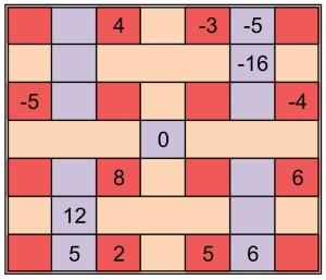 s_checkerboard